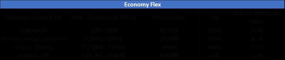 economy-flex