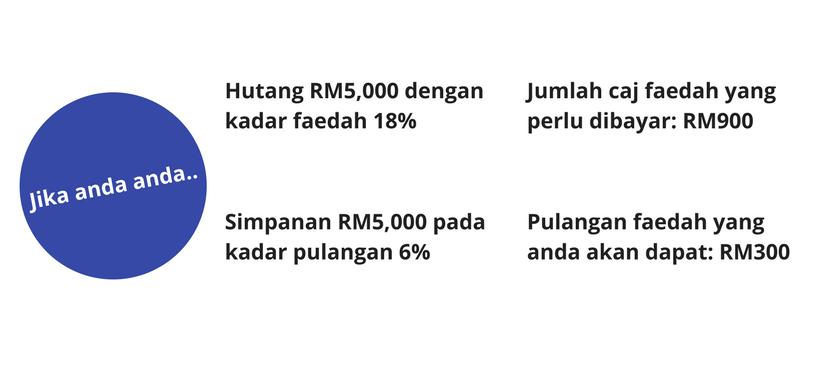table-BM-hutang(1)