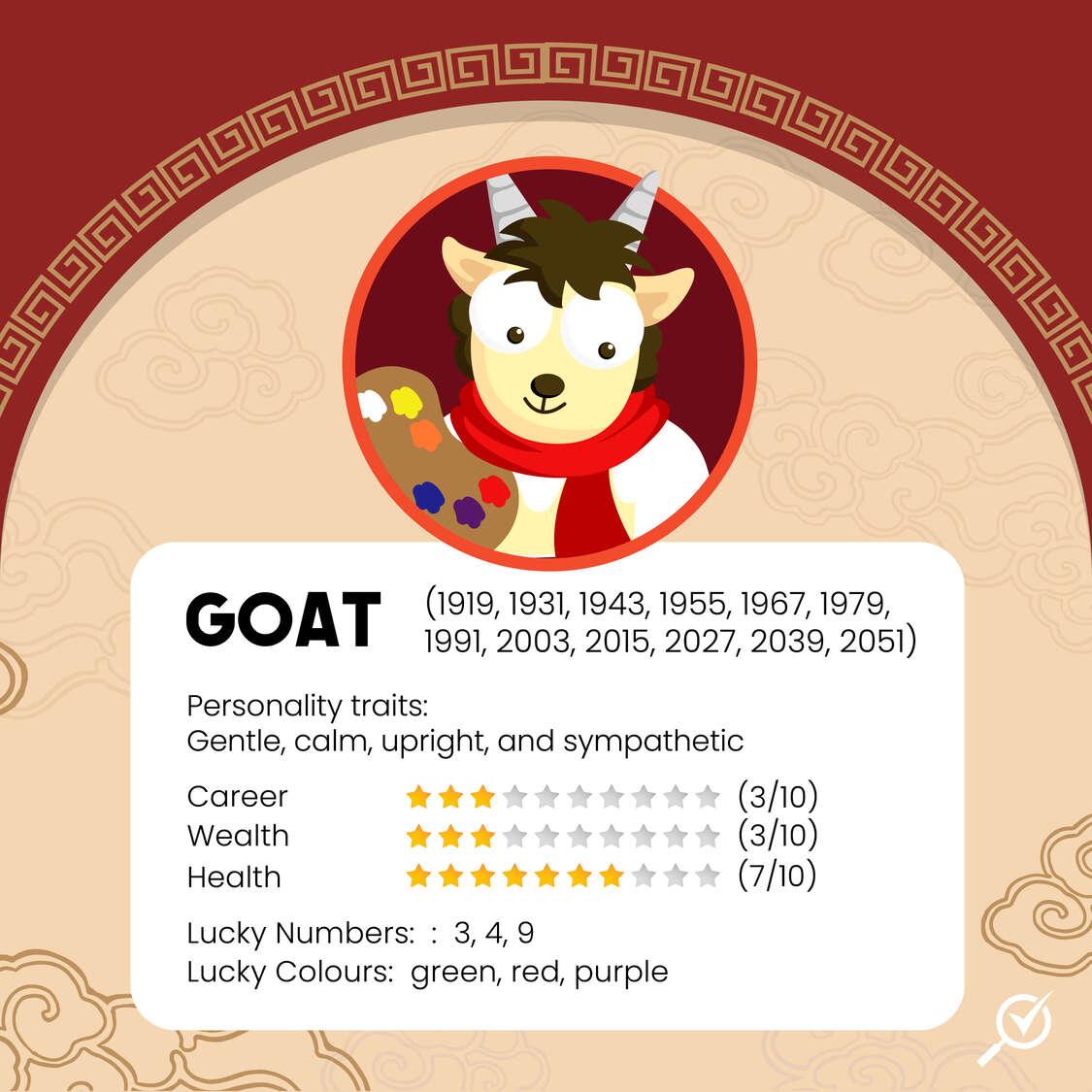 goat-chinese-zodiac