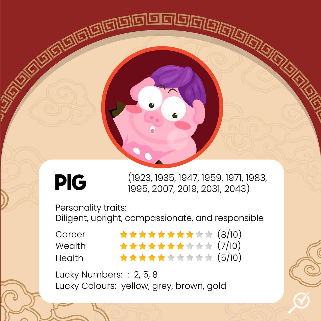 pig-chinese-zodiac