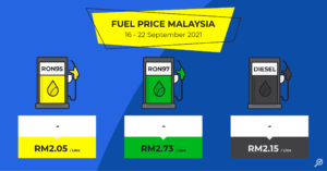 latest-petrol-price-ron95-ron97-diesel-16-september-2021-to-22-september-2021