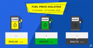 latest-petrol-price-ron95-ron97-diesel-21-october-2021-to-27-october-2021